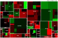 Nikkei225 MarketMap